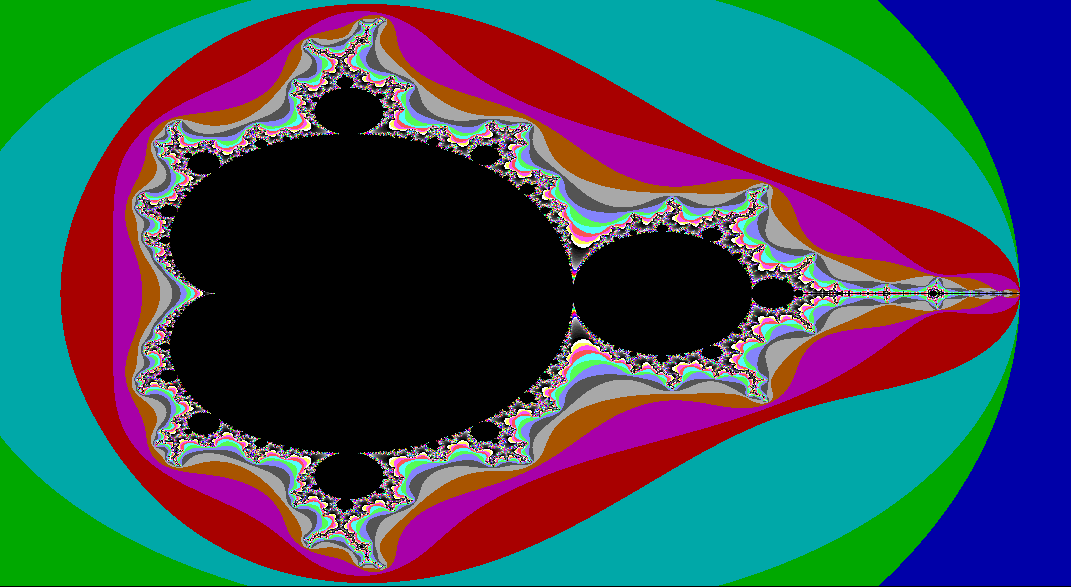 Output from program Mandelbrot2